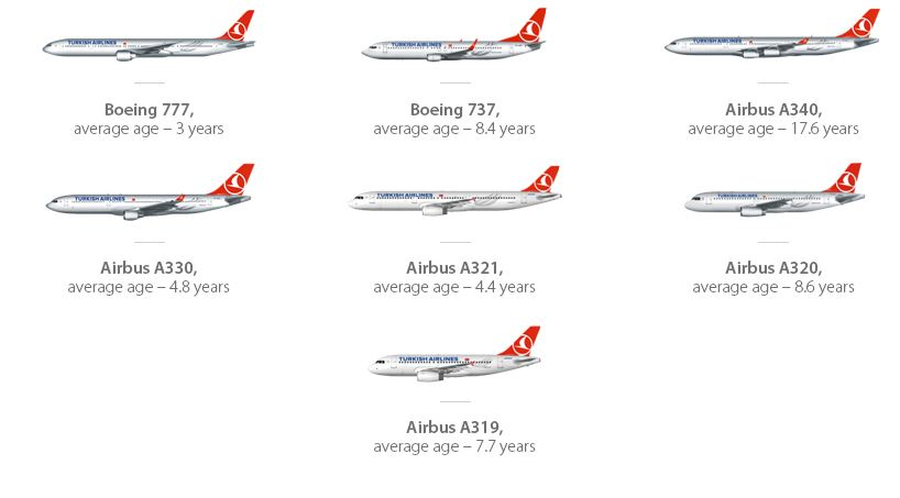 All Turkish Airlines career opportunites in one place